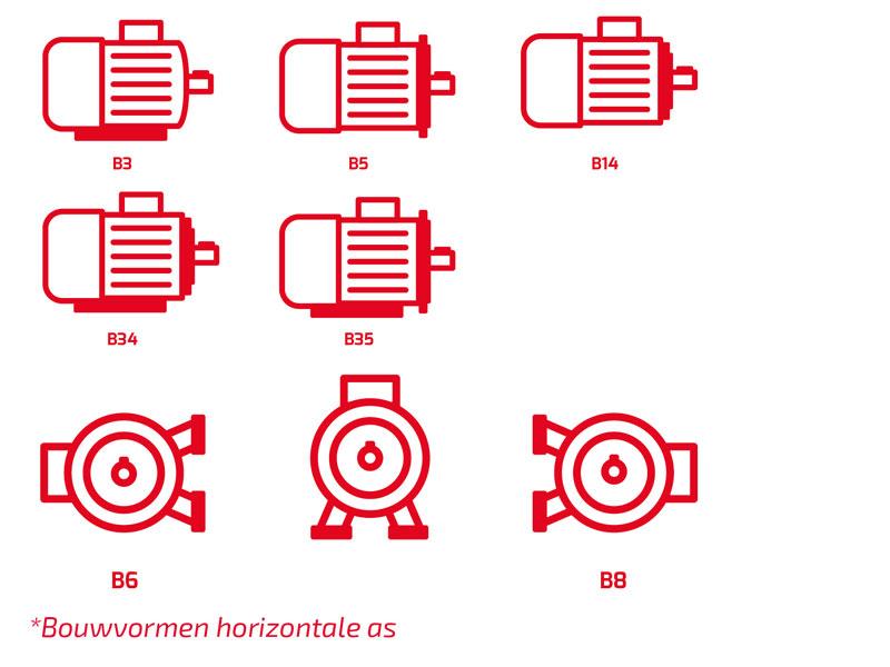 Bouwvormen elektromotor met horizontale as