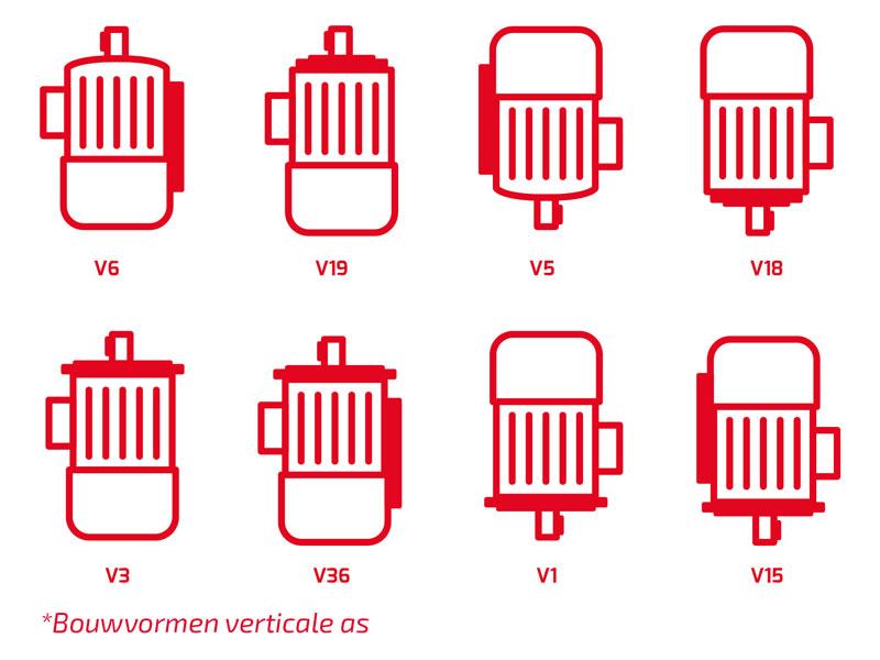 Bouwvormen elektromotoren met verticale as