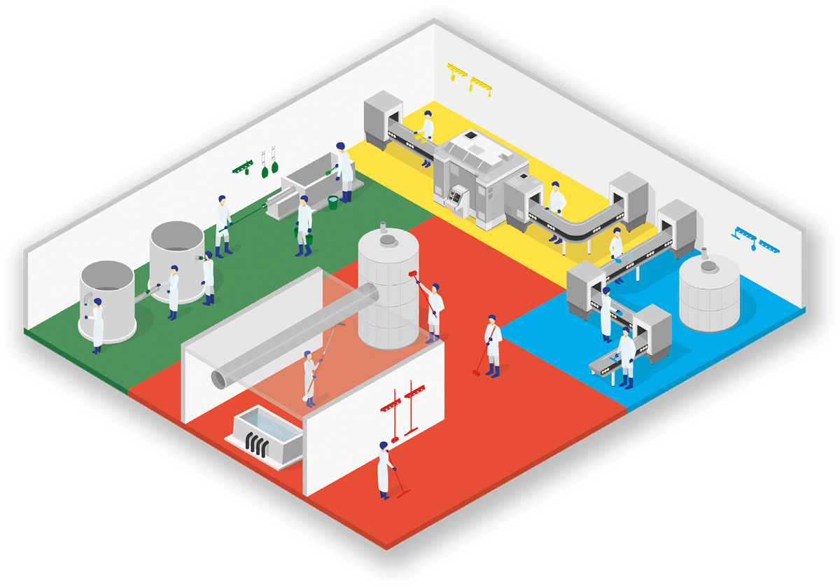 Visualisatie van zones in een productieomgeving