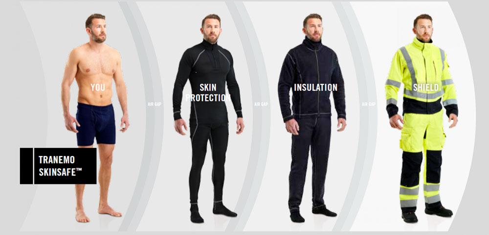 Afbeelding Schipper Technisch Handelsburo Een blog over de vlamboog (arcflash) en beschermende onderkleding